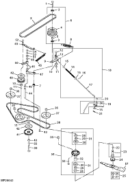 Wiring diagram and blades hard to turn after changing spindle bearings
