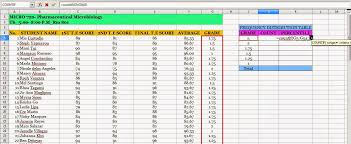 Types Of Charts In Openoffice Calc Exploring Open Office Calc Creating Graphs And Charts