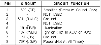 mercury key switch wiring diagram images this mercury 8 pin wiring harness diagram mercury 8 pin wiring