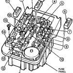 ford aerostar second generation (1991 1997) fuse box diagram 93 Ford Aerostar Fuse Box Diagram 93 ford aerostar fuse box diagram images for website in with regard to 93 ford 1993 ford aerostar fuse box diagram