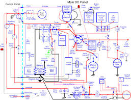 sailboat wiring diagram sailboat image wiring diagram new rewire contimplated this winter and cruisers sailing forums on sailboat wiring diagram