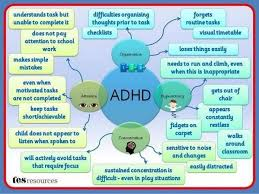 Adhd Quotes Magnificent ADHD Memes Quotes ADHDMemes Twitter