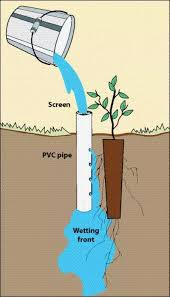 Small Picture Best 25 Garden irrigation system ideas on Pinterest Drip