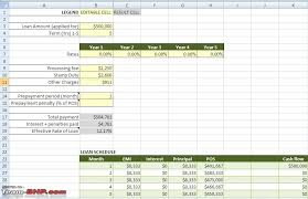 Auto Loan Calculator In Excel Car Loan Schedule Calculator Team Bhp