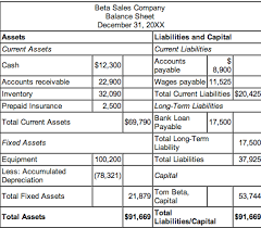 simple balance sheet example simple personal balance sheet example ivedi preceptiv co