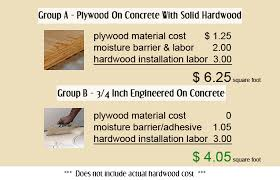 compare engineered vs solid costs