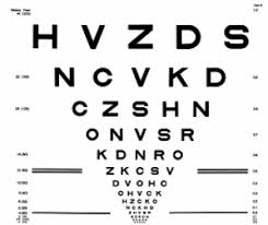 Eyesight Test Chart Online Eye Test Chart On Phone Apps Could Equal Conventional Eye