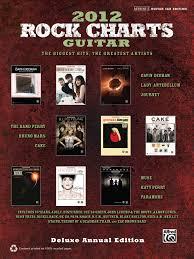 Amazon Com Rock Charts Guitar 2012 The Biggest Hits The