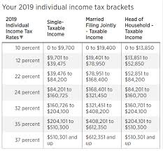 2019 Tax Chart Pin On Money Matters