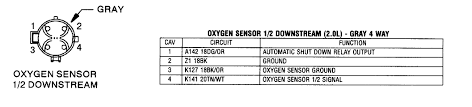 2000 dodge neon o2 sensor pinout or schematic splice one back graphic