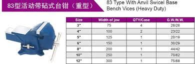 Anvil Swivel Base Bench Vise Types Of Bench Vice HeavyLight Duty Types Of Bench Vises