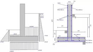 Small Picture Design Concrete Retaining Wall deptraico
