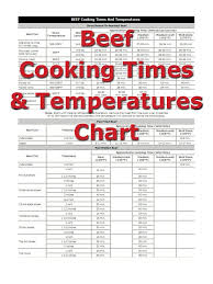 Venison Temperature Chart Chicken Cooking Times Wb Entrees Beef Venison Meat