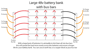 5kw complete off grid solar kit 5kw victron inverter crown here is an example of wiring your batteries using the bus bar