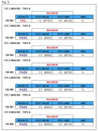 Obd Ii Mode 6 Diagnosis Codes Data Motor Magazine
