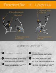 Exercise Bike Comparison Chart Recumbent Bike Vs Upright Bike Benefits Infographic