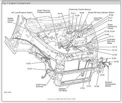 Outstanding 2001 pt cruiser wiring diagram adornment diagram