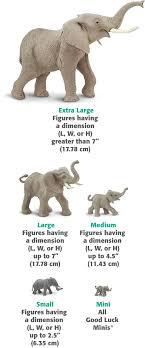Horse Size Comparison Chart Safari Ltd Size Chart