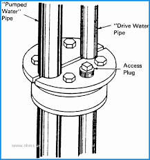 sta rite well pump wiring diagram uncomparable sta rite heater sta rite well pump wiring diagram uncomparable sta rite heater wiring diagram tankless water heater