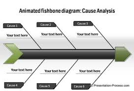 powerpoint fishbone   ishikawa diagram