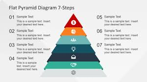steps of pyramid diagram wiring diagram meta 7 steps flat pyramid powerpoint diagram slidemodel steps of pyramid diagram