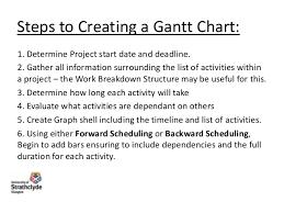 Define Gantt Chart With Example The Gantt Chart