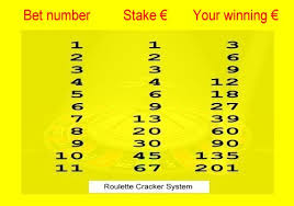 Roulette Rules And Payouts