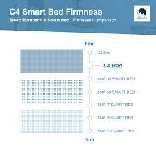 sleep number c4. Firmness Level Sleep Number C4