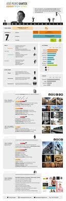 Curriculum Vitae Websites Inspirational Best Resume Websites
