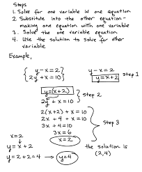 some key topics that involve solving systems using the substitution