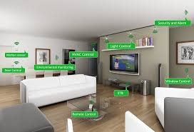 Best Home Automation Controller home automation lighting control  electric  tools for home