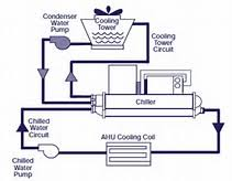 nordyne air conditioner wiring diagram images nordyne air conditioner wiring diagram gallery