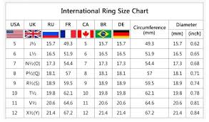European To American Ring Size Chart Wholesale Mens Ring 2018 6mm 8mm Wide Ring Of Tungsten Tungsten Steel Mens Jewelry Trade In European And American Rings Jewelers Emerald Cut