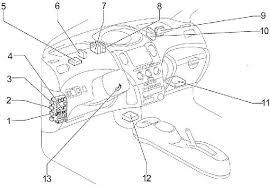 1999 2005 toyota yaris echo fuse box diagram fuse diagram 2005 toyota echo fuse box diagram 1999 2005 toyota yaris echo fuse box diagram