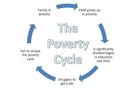 the psychological effects of living in poverty daily kos the long term effects of poverty include poor