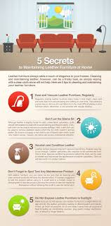 infograph for 5 secrets to maintaining leather 19aug