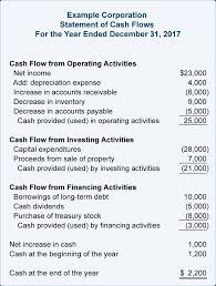 cash flow statements financial ratios statement of cash flows accountingcoach