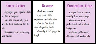 Cover Letter Resume Cv Difference Ameliasdesalto Com