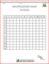 Multiplication Times Table Chart To 12x12 Blank Times