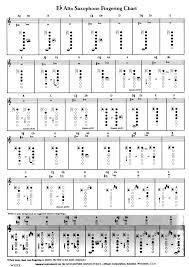 37 Correct Alto Saxaphone Finger Chart Beginners