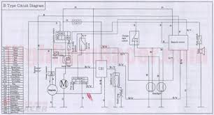 50cc atv wiring diagram 50cc wiring diagrams online 00 kazuma 50 atv wiring 00 home wiring diagrams source