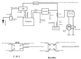 e leite 50cc honda engine diagram wiring diagram library honda 50cc engine diagram wiring library