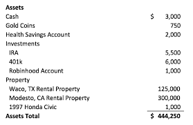 Sample Personal Balance Sheet How To Create A Personal Balance Sheet Calculate Net Worth