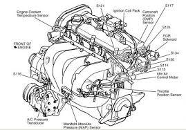 dodge stratus engine diagram solution of your wiring diagram guide • 2001 dodge stratus engine dies but will restart after 5 min rh 2carpros com 2002 dodge stratus engine diagram 2004 dodge stratus engine diagram