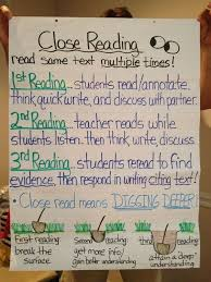 Text Based Evidence Anchor Chart 23 Close Reading Anchor Charts That Will Help Your Students