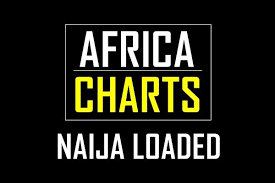 Official Nigerian Music Charts Now Available On Naijaloaded