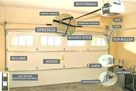 replacement genie garage door opener garage remote battery chamberlain garage door