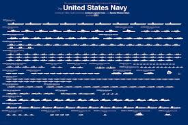Us Navy Ship Chart All The Ships In The Us Navy Business Insider
