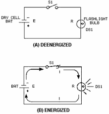 electrical circuits diagrams the wiring diagram basic electrical circuit diagrams nest wiring diagram circuit diagram