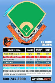 Orioles Seating Chart Pictures Oriole Park Seating Map Ericaswebstudio Com